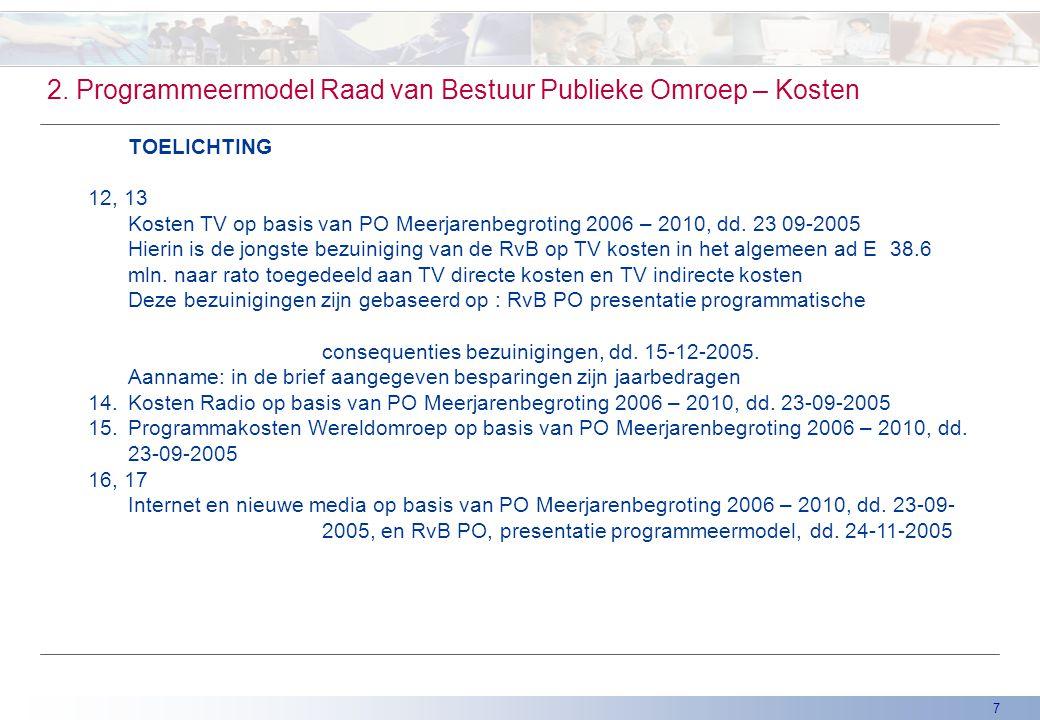 7 2. Programmeermodel Raad van Bestuur Publieke Omroep – Kosten TOELICHTING 12, 13 Kosten TV op basis van PO Meerjarenbegroting 2006 – 2010, dd. 23 09