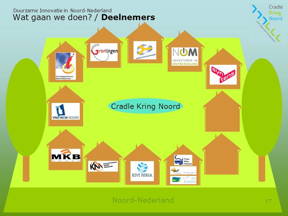 Duurzame Innovatie in Noord-Nederland 17 Wat gaan we doen.