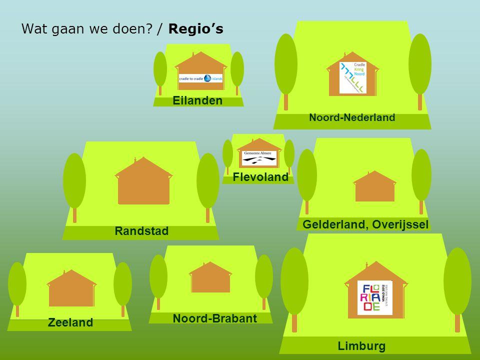 Duurzame Innovatie in Noord-Nederland 18 Wat gaan we doen.
