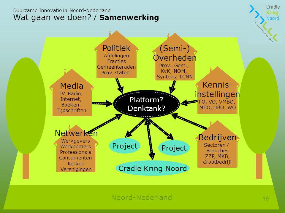 Duurzame Innovatie in Noord-Nederland 19 Wat gaan we doen.