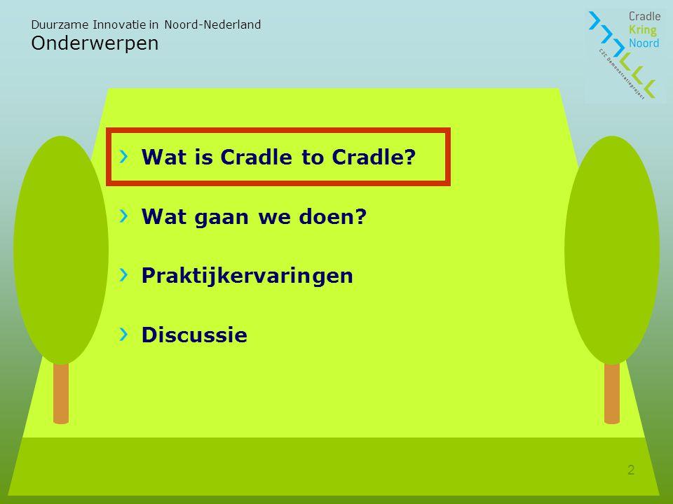 Duurzame Innovatie in Noord-Nederland 2 Onderwerpen Wat is Cradle to Cradle.