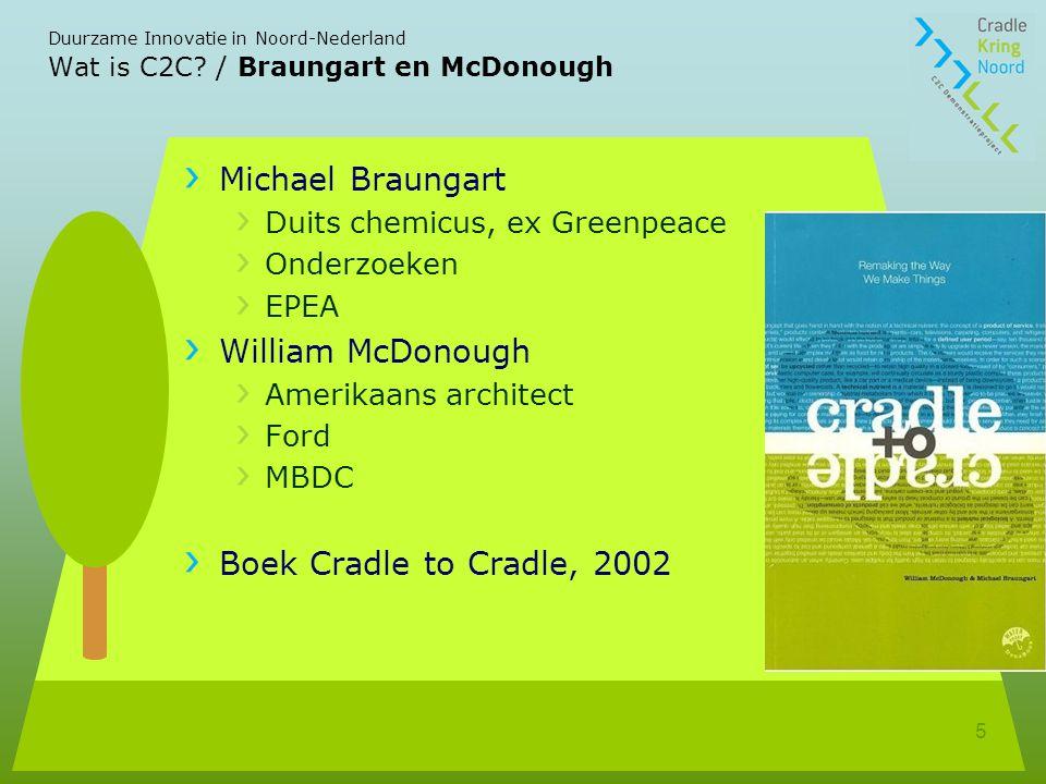 Duurzame Innovatie in Noord-Nederland 5 Wat is C2C.