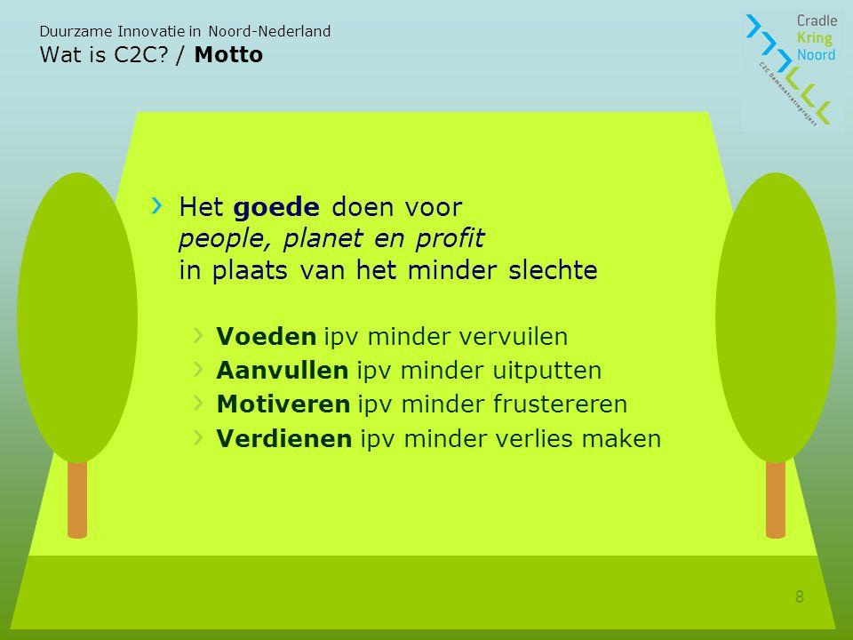 Duurzame Innovatie in Noord-Nederland 8 Wat is C2C.