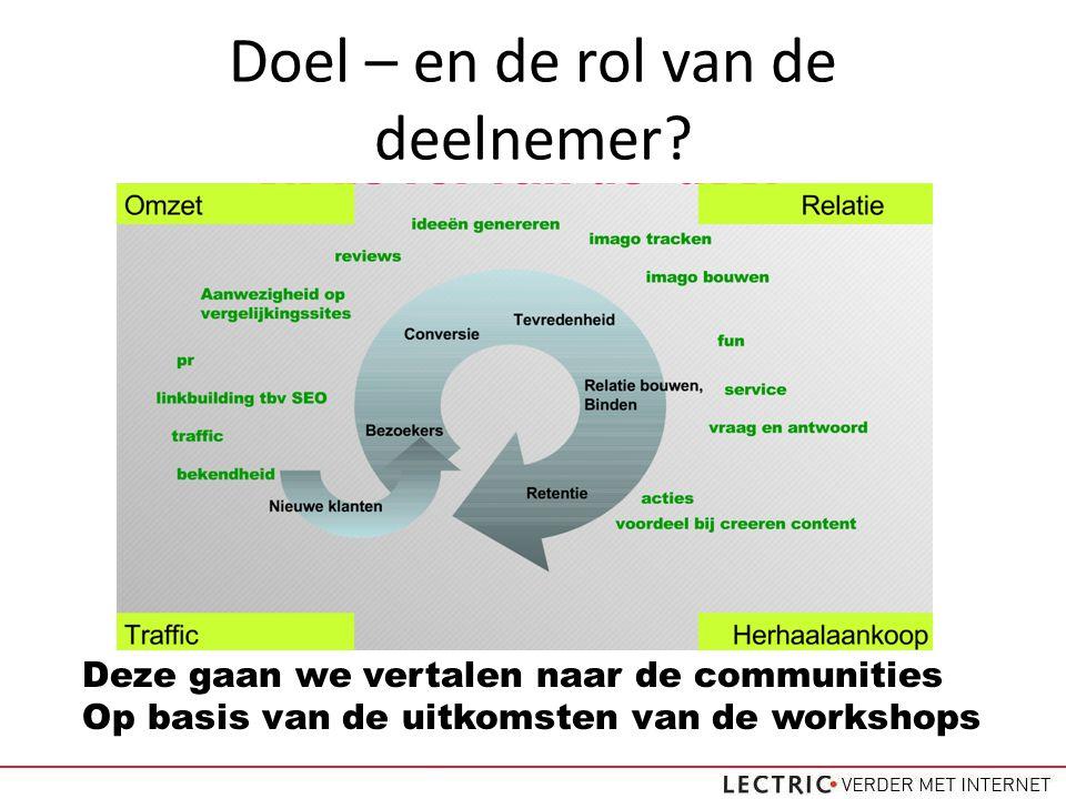 Doel – en de rol van de deelnemer.