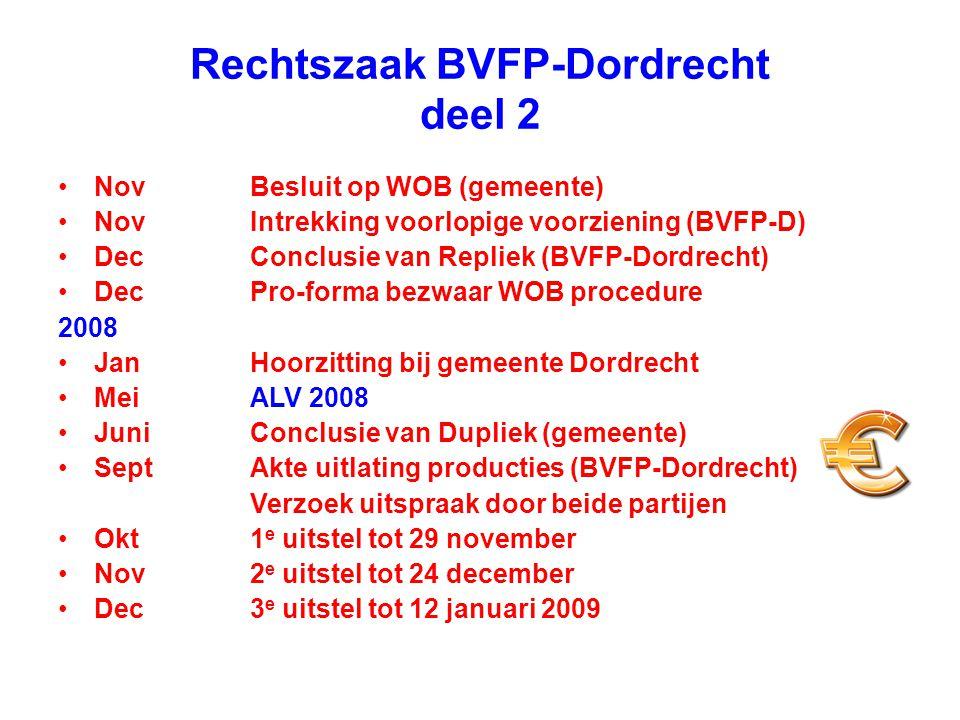 Rechtszaak BVFP-Dordrecht deel 2 NovBesluit op WOB (gemeente) NovIntrekking voorlopige voorziening (BVFP-D) DecConclusie van Repliek (BVFP-Dordrecht)