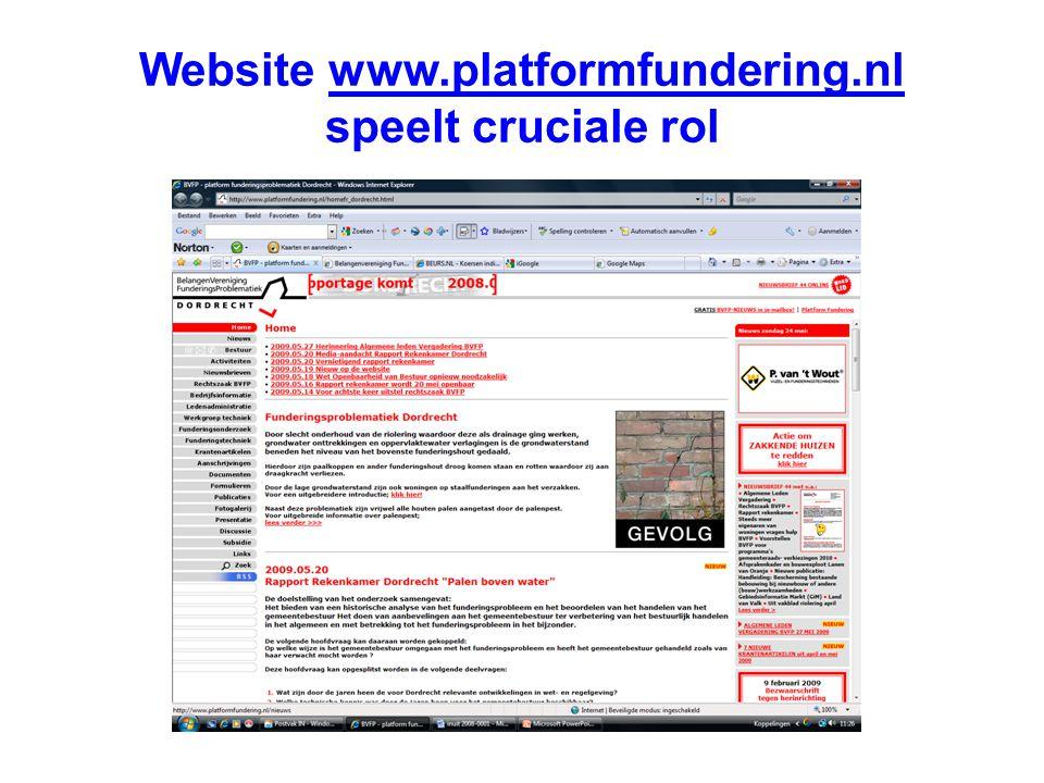 Website www.platformfundering.nl speelt cruciale rolwww.platformfundering.nl