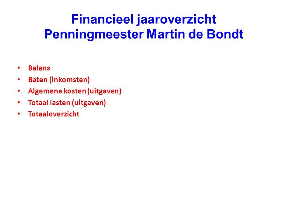 Financieel jaaroverzicht Penningmeester Martin de Bondt Balans Baten (inkomsten) Algemene kosten (uitgaven) Totaal lasten (uitgaven) Totaaloverzicht