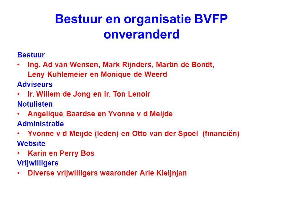 Bestuur en organisatie BVFP onveranderd Bestuur Ing. Ad van Wensen, Mark Rijnders, Martin de Bondt, Leny Kuhlemeier en Monique de Weerd Adviseurs Ir.