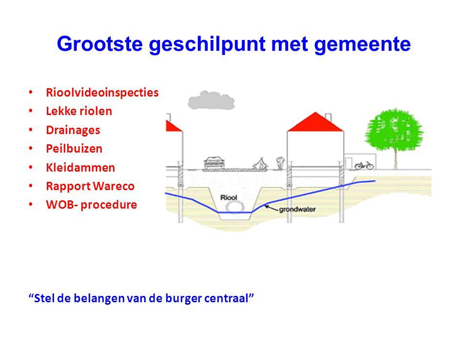"""Grootste geschilpunt met gemeente Rioolvideoinspecties Lekke riolen Drainages Peilbuizen Kleidammen Rapport Wareco WOB- procedure """"Stel de belangen va"""