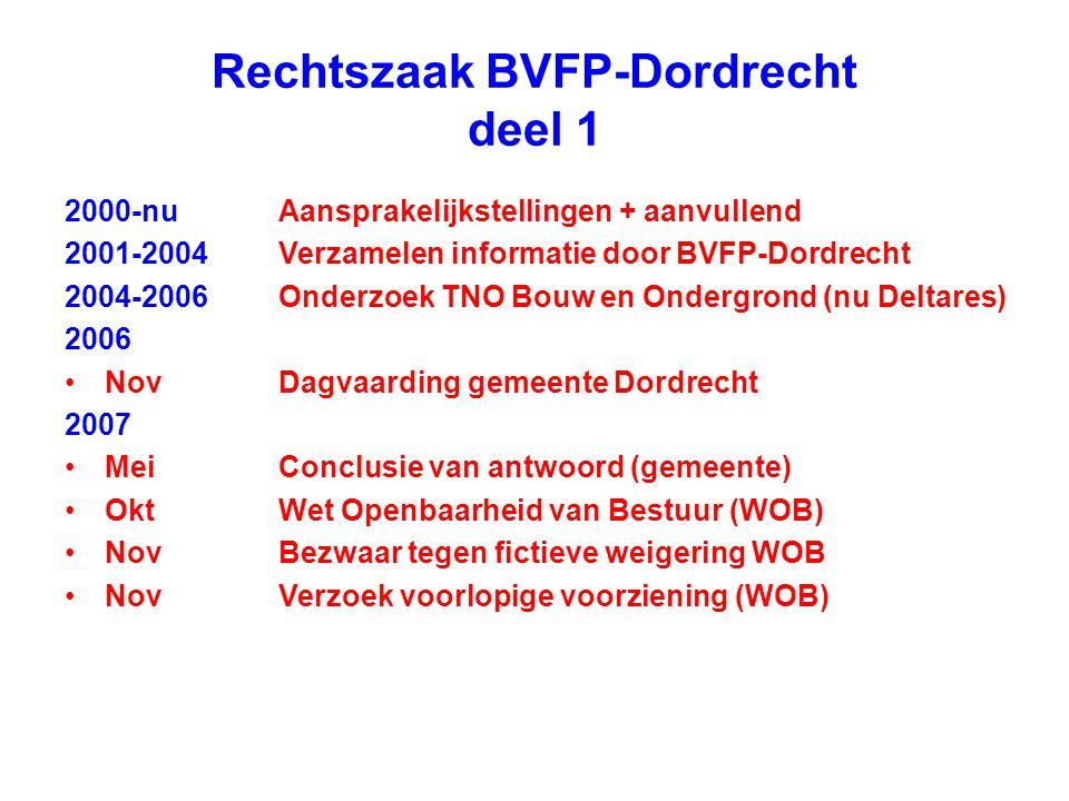 Rechtszaak BVFP-Dordrecht deel 1 2000-nuAansprakelijkstellingen + aanvullend 2001-2004 Verzamelen informatie door BVFP-Dordrecht 2004-2006Onderzoek TN