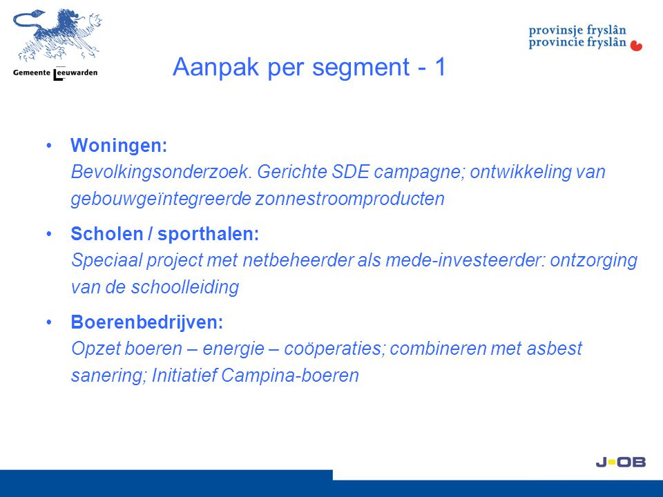 Aanpak per segment - 1 Woningen: Bevolkingsonderzoek. Gerichte SDE campagne; ontwikkeling van gebouwgeïntegreerde zonnestroomproducten Scholen / sport