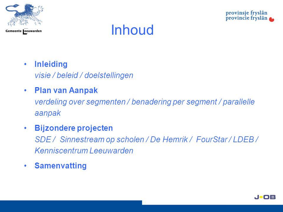 Inhoud Inleiding visie / beleid / doelstellingen Plan van Aanpak verdeling over segmenten / benadering per segment / parallelle aanpak Bijzondere proj