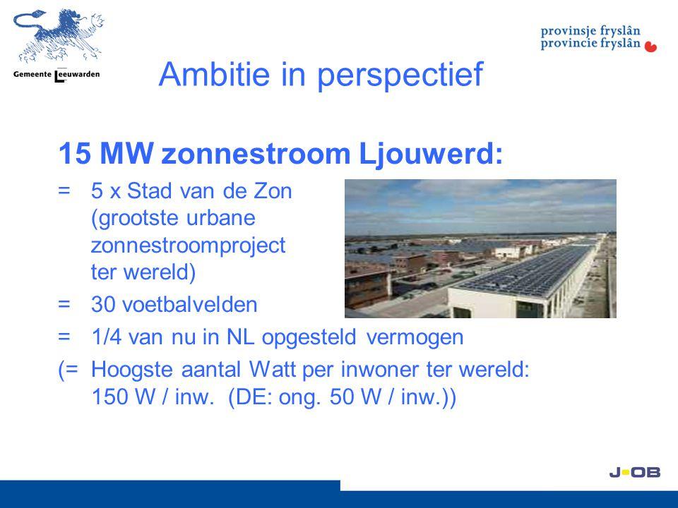 Ambitie in perspectief 15 MW zonnestroom Ljouwerd: =5 x Stad van de Zon (grootste urbane zonnestroomproject ter wereld) =30 voetbalvelden =1/4 van nu