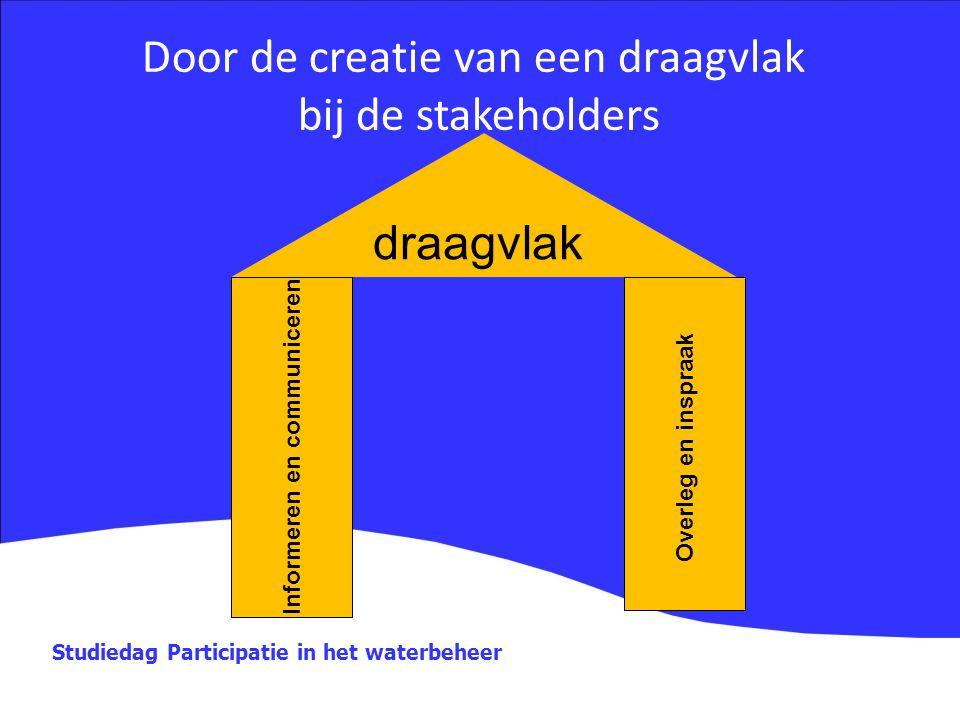 Door de creatie van een draagvlak bij de stakeholders draagvlak Informeren en communiceren Overleg en inspraak