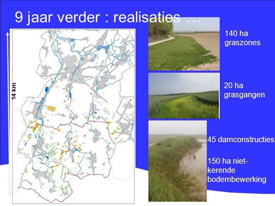 45 damconstructies 20 ha grasgangen 140 ha graszones 150 ha niet- kerende bodembewerking 14 km 9 jaar verder : realisaties …