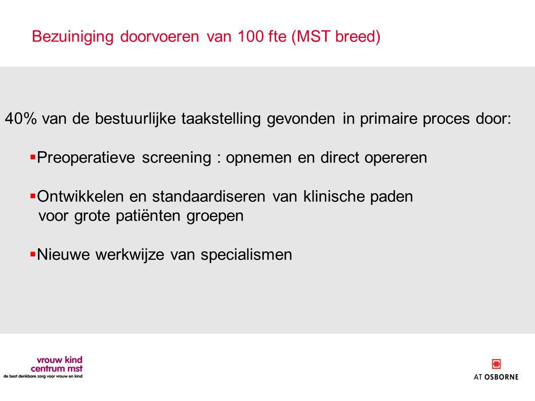 Bezuiniging doorvoeren van 100 fte (MST breed) 40% van de bestuurlijke taakstelling gevonden in primaire proces door:  Preoperatieve screening : opne