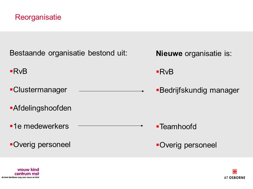 Reorganisatie Bestaande organisatie bestond uit:  RvB  Clustermanager  Afdelingshoofden  1e medewerkers  Overig personeel Nieuwe organisatie is:  RvB  Bedrijfskundig manager  Teamhoofd  Overig personeel
