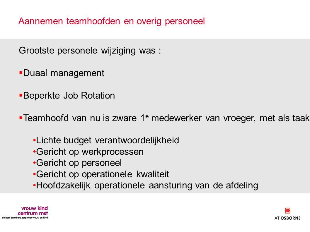 Aannemen teamhoofden en overig personeel Grootste personele wijziging was :  Duaal management  Beperkte Job Rotation  Teamhoofd van nu is zware 1 e