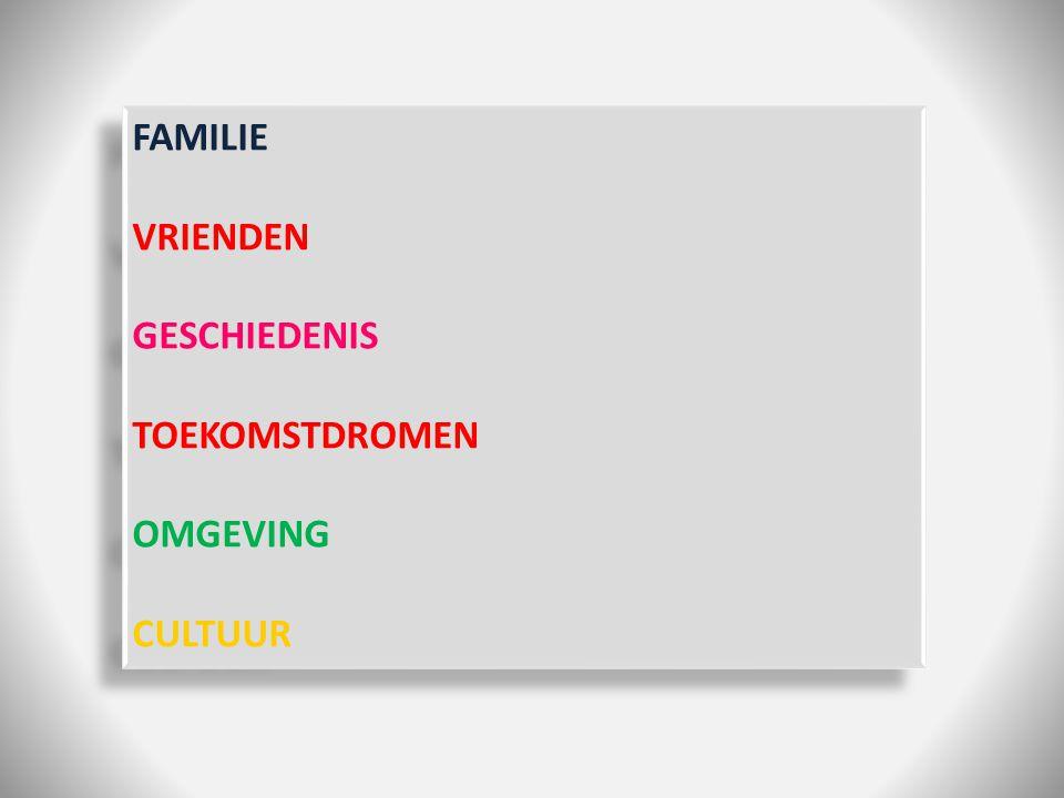FAMILIE VRIENDEN GESCHIEDENIS TOEKOMSTDROMEN OMGEVING CULTUUR FAMILIE VRIENDEN GESCHIEDENIS TOEKOMSTDROMEN OMGEVING CULTUUR