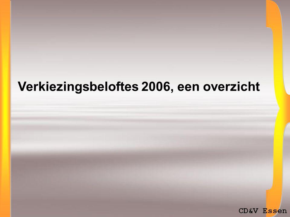 CD&V Essen Verkiezingsbeloftes 2006, een overzicht