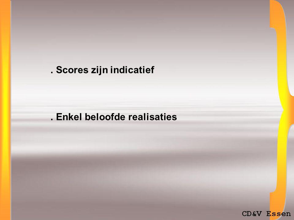 CD&V Essen. Scores zijn indicatief. Enkel beloofde realisaties