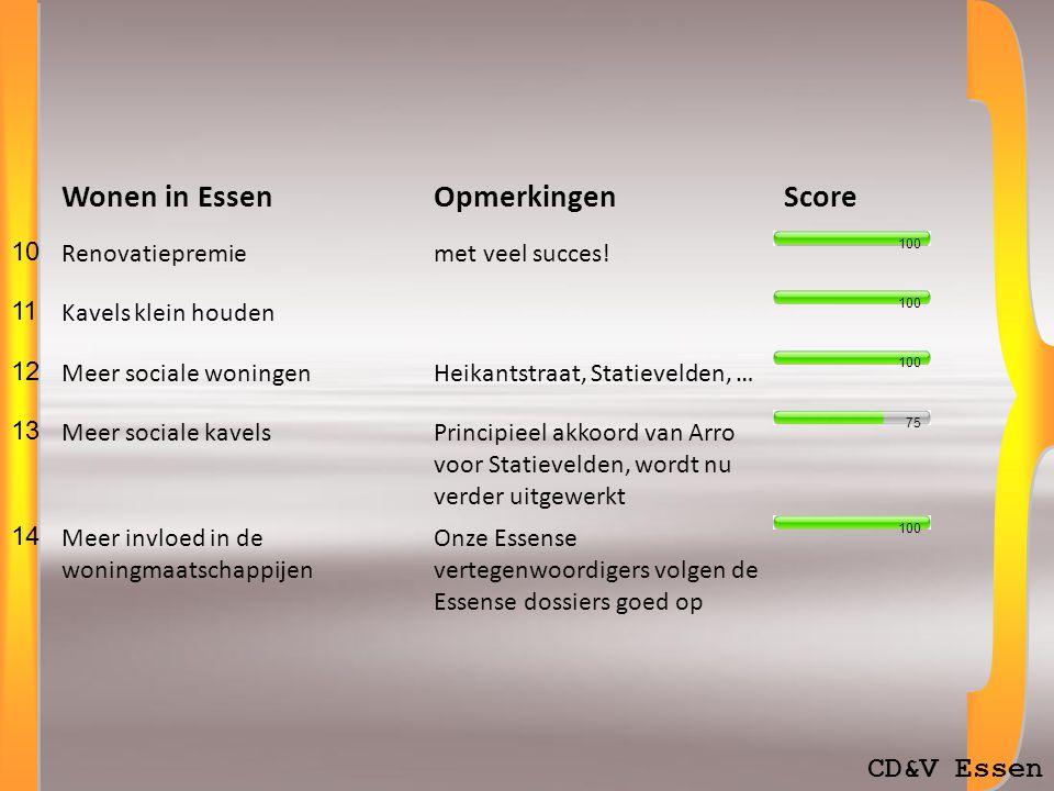 CD&V Essen Essen Komt BijeenOpmerkingenScore 6 Ophalen oud papier door verenigingen verder zetten ondanks verzet van bv.