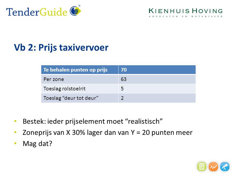 """Vb 2: Prijs taxivervoer Bestek: ieder prijselement moet """"realistisch"""" Zoneprijs van X 30% lager dan van Y = 20 punten meer Mag dat? Te behalen punten"""