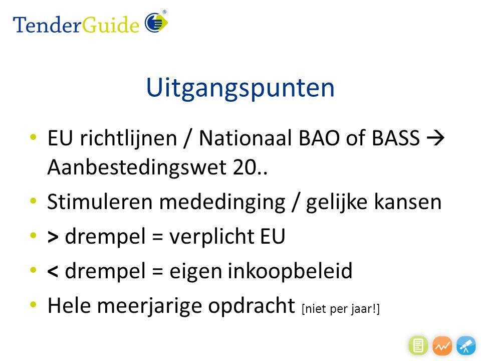 Uitgangspunten EU richtlijnen / Nationaal BAO of BASS  Aanbestedingswet 20.. Stimuleren mededinging / gelijke kansen > drempel = verplicht EU < dremp