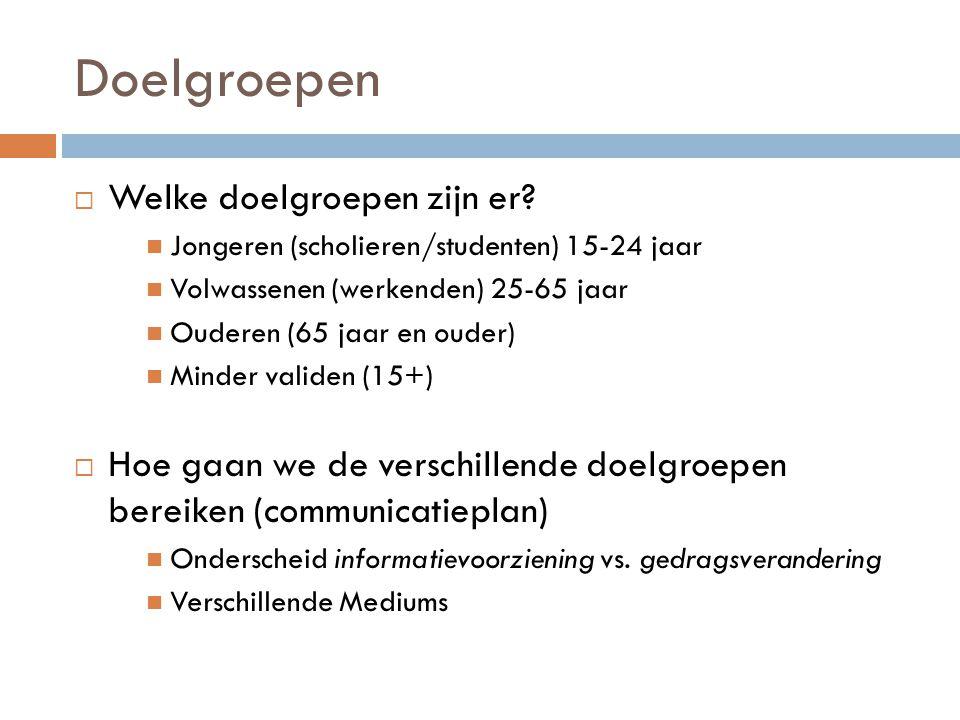 Doelgroepen  Welke doelgroepen zijn er? Jongeren (scholieren/studenten) 15-24 jaar Volwassenen (werkenden) 25-65 jaar Ouderen (65 jaar en ouder) Mind