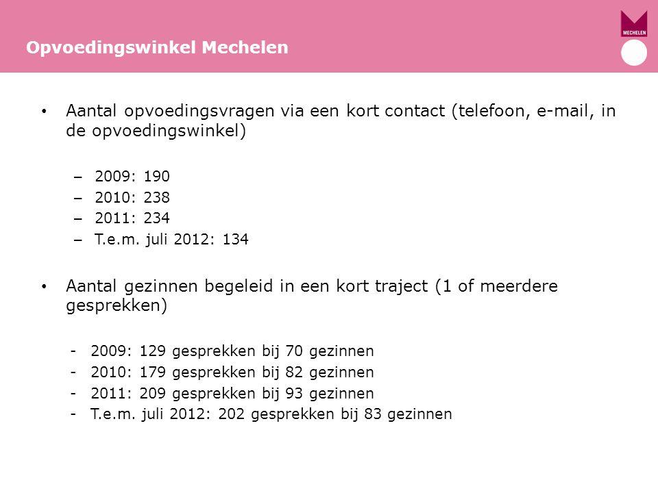 Aantal opvoedingsvragen via een kort contact (telefoon, e-mail, in de opvoedingswinkel) – 2009: 190 – 2010: 238 – 2011: 234 – T.e.m. juli 2012: 134 Aa