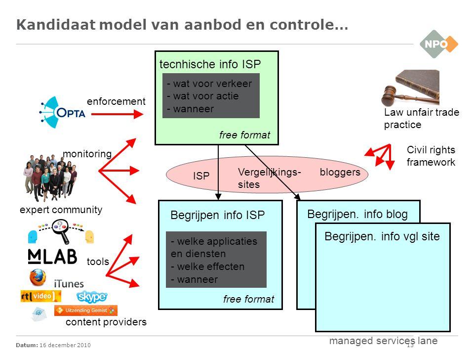 Datum: 16 december 201013 Kandidaat model van aanbod en controle… - welke applicaties en diensten - welke effecten - wanneer Begrijpen info ISP free f