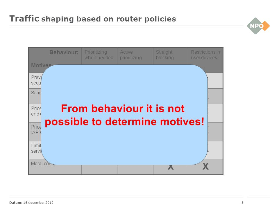 Datum: 16 december 20108 Behaviour: Motives Prioritizing when needed Active prioritizing Straight blocking Restrictions in user devices Prevent misuse and security XX Scarcity/congestion XXX Price differentiation end users XXXX Price differentiation IAP's and ICP's XXXX Limit competition in services XXXX Moral consideration XX Traffic shaping based on router policies From behaviour it is not possible to determine motives!
