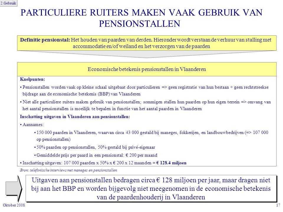 17Oktober 2008 PARTICULIERE RUITERS MAKEN VAAK GEBRUIK VAN PENSIONSTALLEN Uitgaven aan pensionstallen bedragen circa € 128 miljoen per jaar, maar dragen niet bij aan het BBP en worden bijgevolg niet meegenomen in de economische betekenis van de paardenhouderij in Vlaanderen 2.Gebruik Definitie pensionstal: Het houden van paarden van derden.