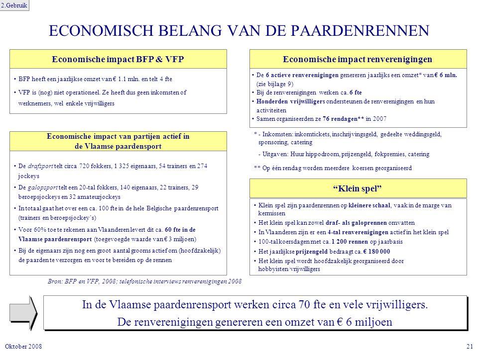 21Oktober 2008 ECONOMISCH BELANG VAN DE PAARDENRENNEN In de Vlaamse paardenrensport werken circa 70 fte en vele vrijwilligers.