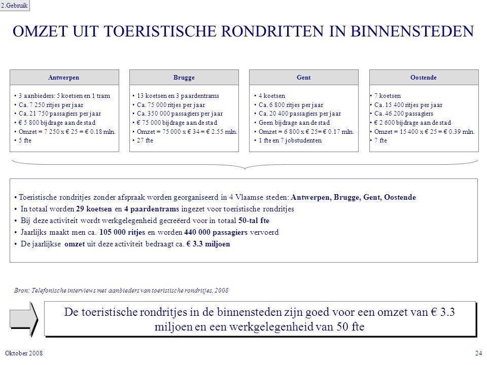 24Oktober 2008 OMZET UIT TOERISTISCHE RONDRITTEN IN BINNENSTEDEN De toeristische rondritjes in de binnensteden zijn goed voor een omzet van € 3.3 miljoen en een werkgelegenheid van 50 fte Antwerpen 3 aanbieders: 5 koetsen en 1 tram Ca.