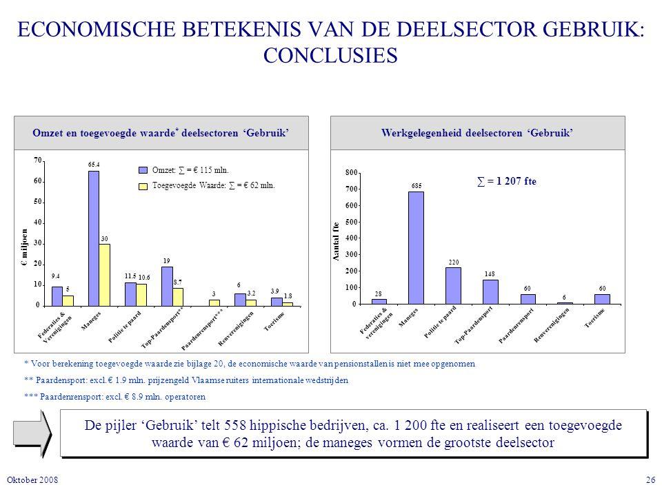 26Oktober 2008 ECONOMISCHE BETEKENIS VAN DE DEELSECTOR GEBRUIK: CONCLUSIES De pijler 'Gebruik' telt 558 hippische bedrijven, ca.