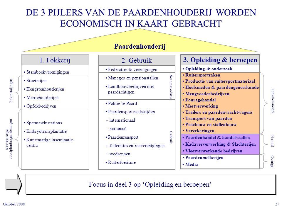 27Oktober 2008 DE 3 PIJLERS VAN DE PAARDENHOUDERIJ WORDEN ECONOMISCH IN KAART GEBRACHT Focus in deel 3 op 'Opleiding en beroepen' Paardenhouderij 2.
