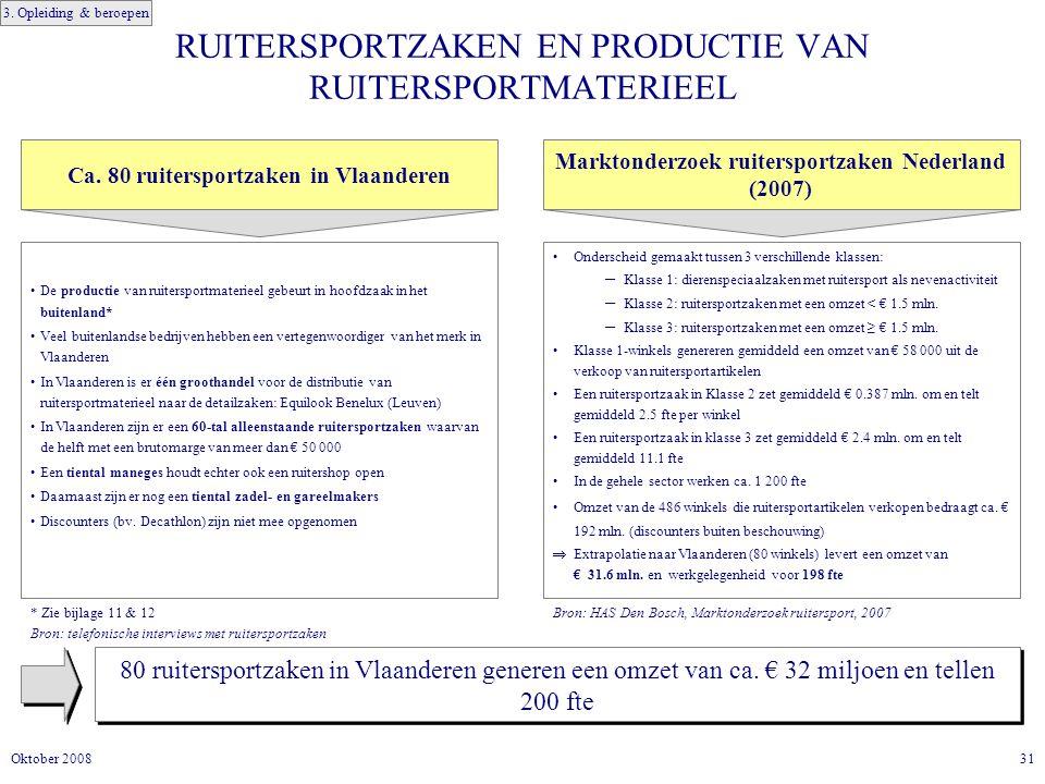 31Oktober 2008 RUITERSPORTZAKEN EN PRODUCTIE VAN RUITERSPORTMATERIEEL 80 ruitersportzaken in Vlaanderen generen een omzet van ca.