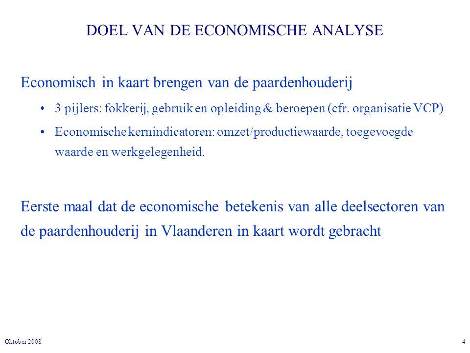 4Oktober 2008 DOEL VAN DE ECONOMISCHE ANALYSE Economisch in kaart brengen van de paardenhouderij 3 pijlers: fokkerij, gebruik en opleiding & beroepen (cfr.