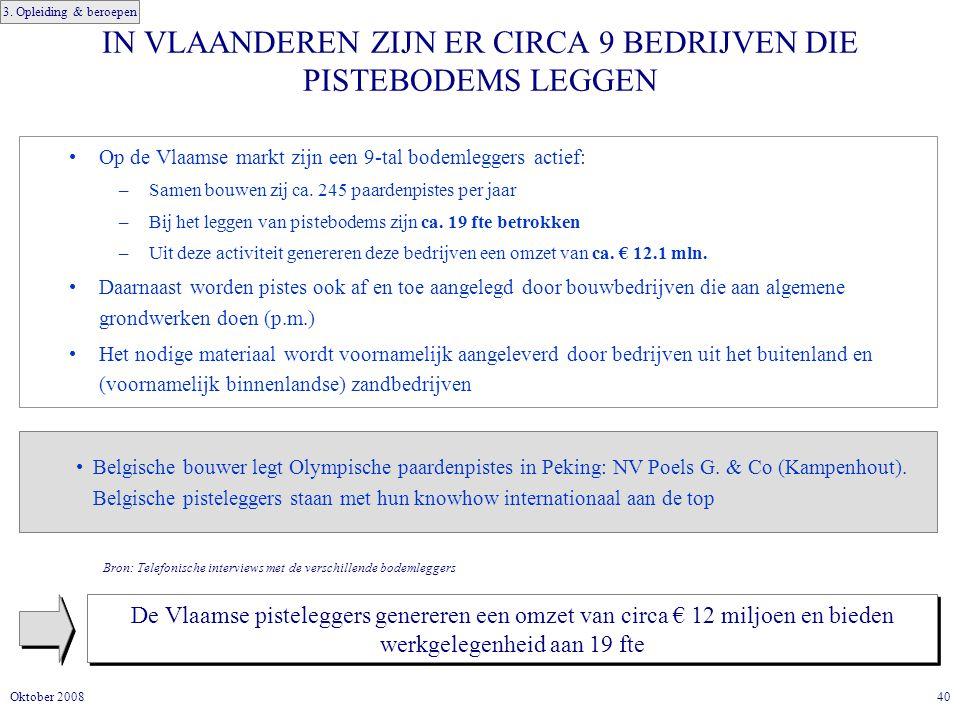 40Oktober 2008 IN VLAANDEREN ZIJN ER CIRCA 9 BEDRIJVEN DIE PISTEBODEMS LEGGEN Op de Vlaamse markt zijn een 9-tal bodemleggers actief: –Samen bouwen zij ca.