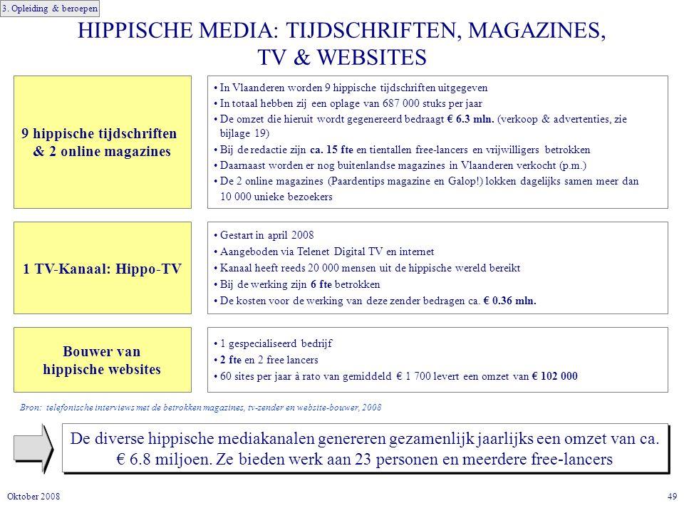 49Oktober 2008 HIPPISCHE MEDIA: TIJDSCHRIFTEN, MAGAZINES, TV & WEBSITES De diverse hippische mediakanalen genereren gezamenlijk jaarlijks een omzet van ca.