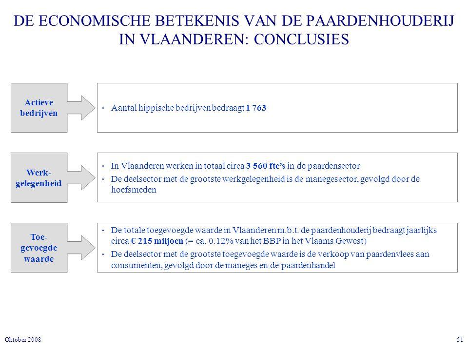 51Oktober 2008 DE ECONOMISCHE BETEKENIS VAN DE PAARDENHOUDERIJ IN VLAANDEREN: CONCLUSIES Actieve bedrijven Aantal hippische bedrijven bedraagt 1 763 Toe- gevoegde waarde De totale toegevoegde waarde in Vlaanderen m.b.t.