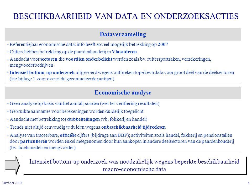 6Oktober 2008 BESCHIKBAARHEID VAN DATA EN ONDERZOEKSACTIES Intensief bottom-up onderzoek was noodzakelijk wegens beperkte beschikbaarheid macro-economische data Dataverzameling Referentiejaar economische data: info heeft zoveel mogelijk betrekking op 2007 Cijfers hebben betrekking op de paardenhouderij in Vlaanderen Aandacht voor sectoren die voordien onderbelicht werden zoals bv.