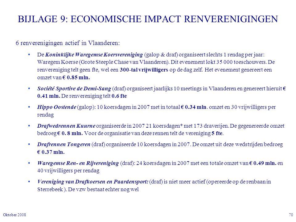 70Oktober 2008 BIJLAGE 9: ECONOMISCHE IMPACT RENVERENIGINGEN 6 renverenigingen actief in Vlaanderen: De Koninklijke Waregemse Koersvereniging (galop & draf) organiseert slechts 1 rendag per jaar: Waregem Koerse (Grote Steeple Chase van Vlaanderen).