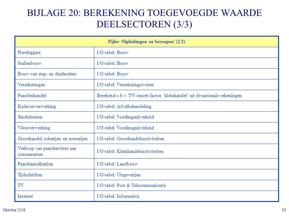 83Oktober 2008 BIJLAGE 20: BEREKENING TOEGEVOEGDE WAARDE DEELSECTOREN (3/3) Pijler 'Opleidingen en beroepen' (2/2) PisteleggersI/O-tabel: Bouw StallenbouwI/O-tabel: Bouw Bouw van stap- en drafmolensI/O-tabel: Bouw VerzekeringenI/O-tabel: Verzekeringswezen PaardenhandelBerekend o.b.v.