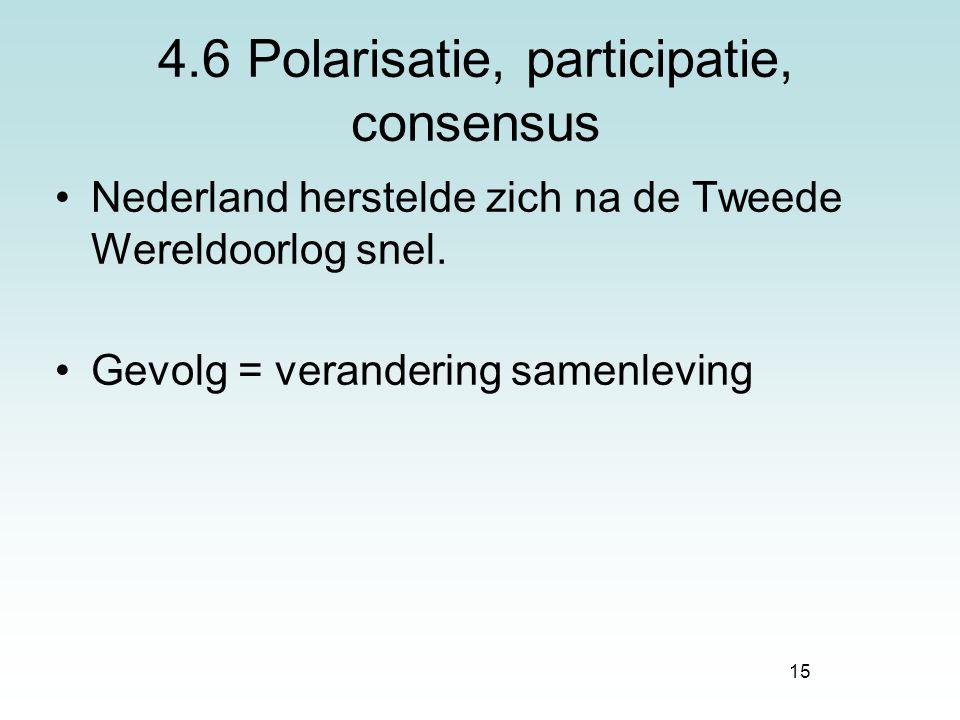15 4.6 Polarisatie, participatie, consensus Nederland herstelde zich na de Tweede Wereldoorlog snel. Gevolg = verandering samenleving