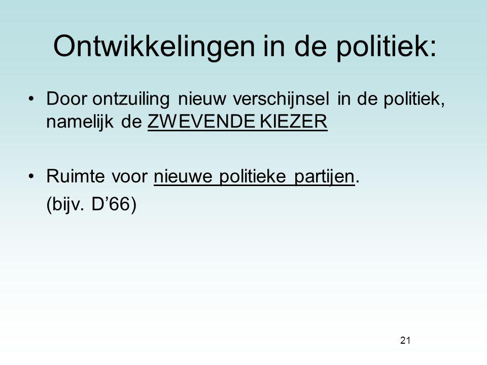 21 Ontwikkelingen in de politiek: Door ontzuiling nieuw verschijnsel in de politiek, namelijk de ZWEVENDE KIEZER Ruimte voor nieuwe politieke partijen