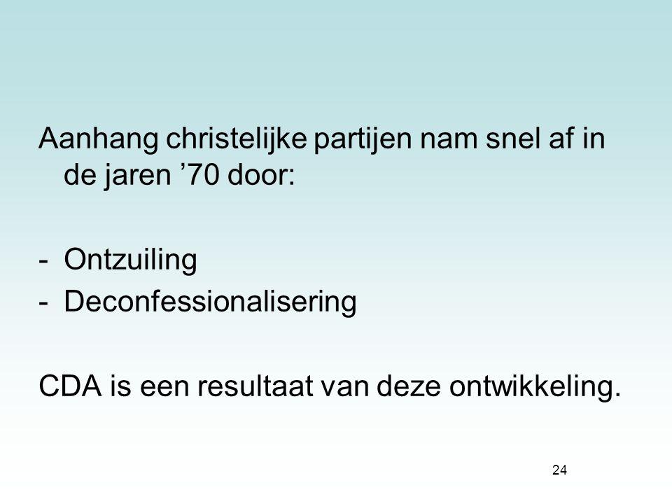 24 Aanhang christelijke partijen nam snel af in de jaren '70 door: -Ontzuiling -Deconfessionalisering CDA is een resultaat van deze ontwikkeling.