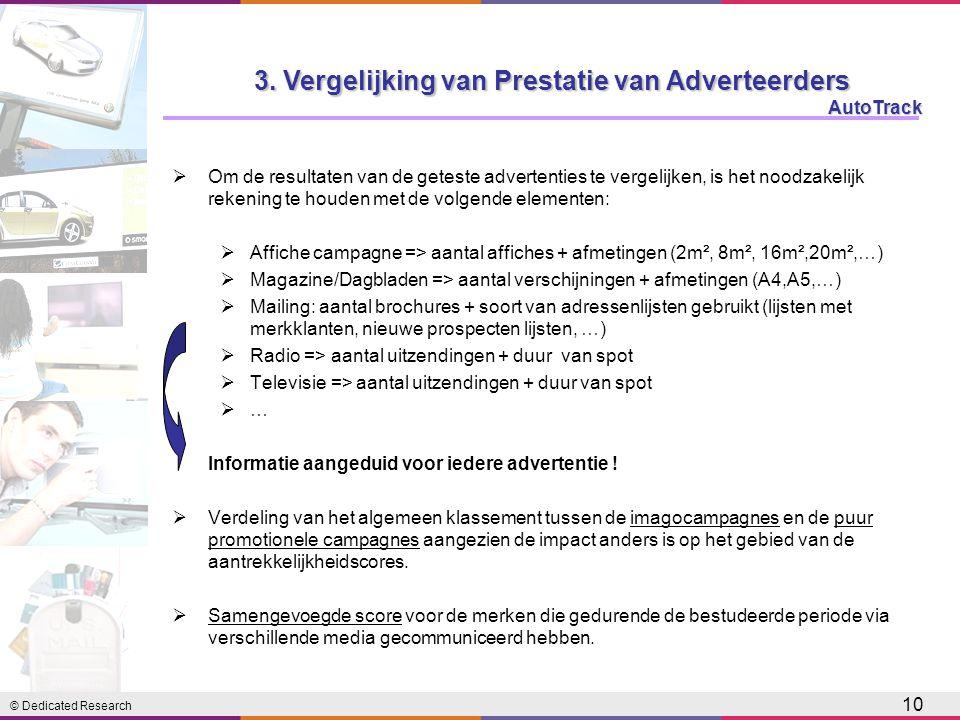 © Dedicated Research AutoTrack 10 3. Vergelijking van Prestatie van Adverteerders  Om de resultaten van de geteste advertenties te vergelijken, is he