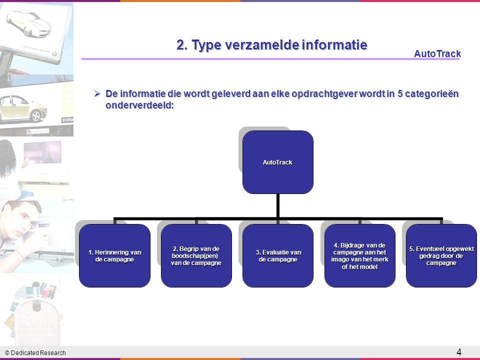 © Dedicated Research AutoTrack 4 2.Type verzamelde informatie AutoTrack 1.